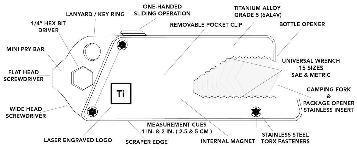 TPT Slide - Taskutyökalu